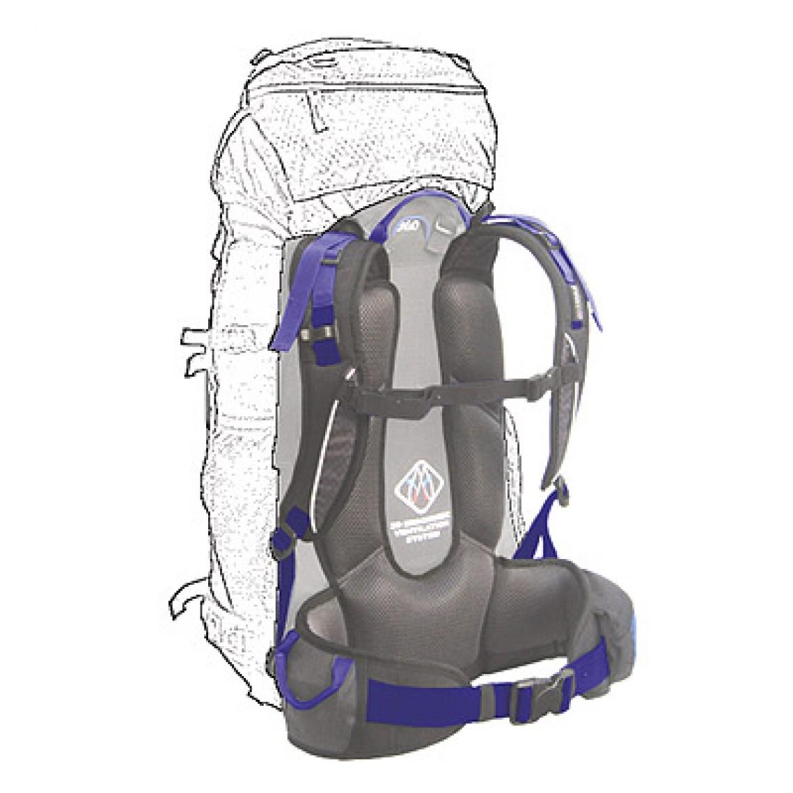 Схема бескаркасного рюкзака