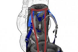 Схема каркасного рюкзака (выделено красным)